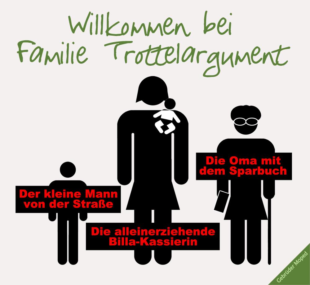 Familie Trottelargument